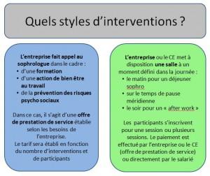 interventions entreprises